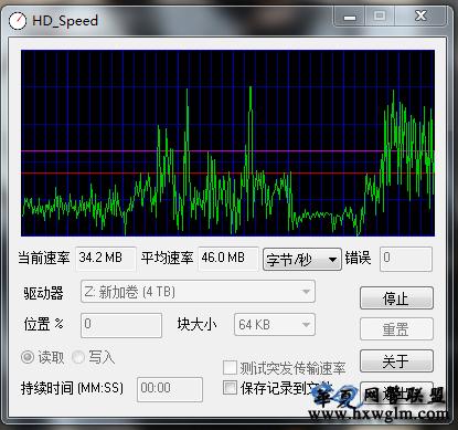 关于HD speed读取速率