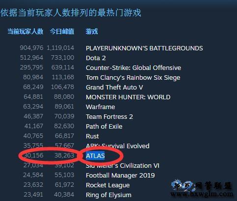 Atlas新游戏在STEAM发布&配置要求&玩法介绍&问题解决!