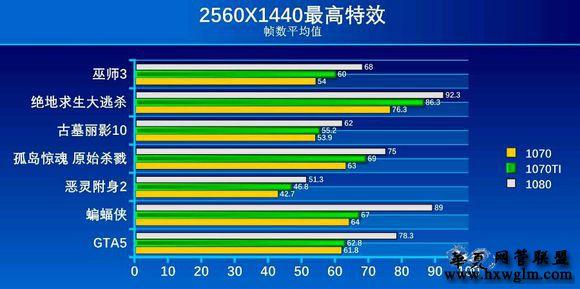 2K屏对硬件的要求!正确的购买2K屏!