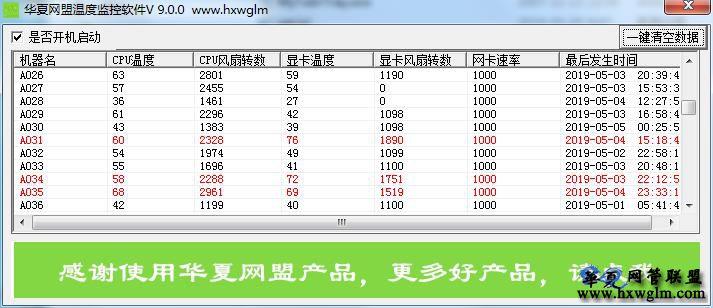 网吧硬件监控软件,温度/风扇/CPU/显卡/网卡速率 by 华夏网盟