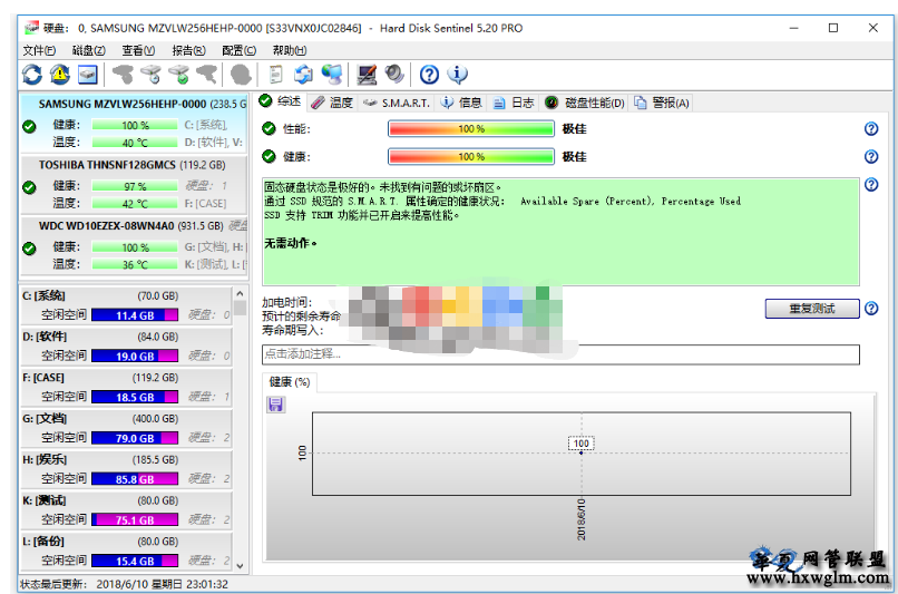 硬盘小哨兵 Hard Disk Sentinel 5.6.1.16 破解版