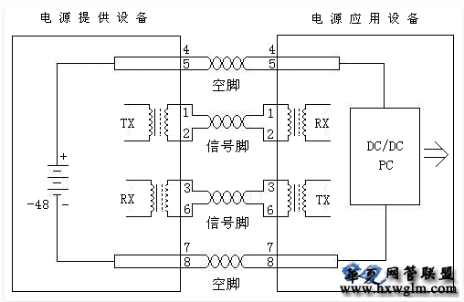 POE供电交换机双绞线供电说明图