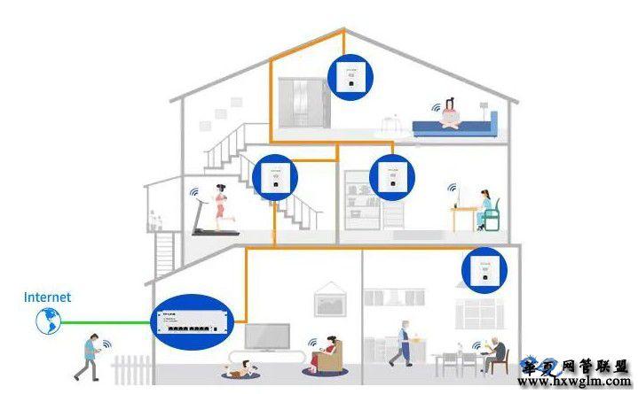 别墅4层5卧室2厅全屋Wifi覆盖方案案例南昌全屋WIFI覆盖