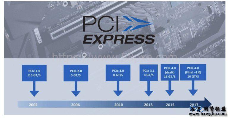 读取7000MB每秒,PCIe 4.0 WD_BLACK SN850固态硬盘