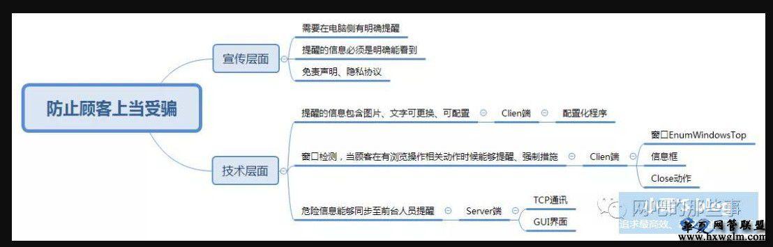 电竞酒店&网吧预防电信诈骗辅助工具
